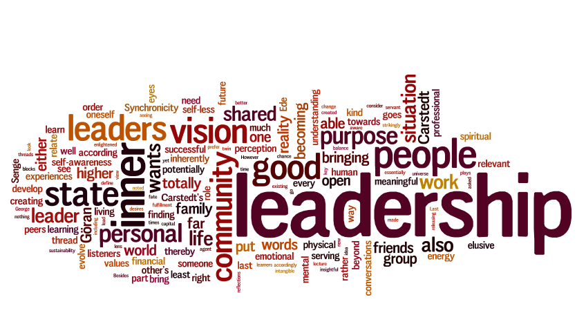 terms used to describe leadership qualities